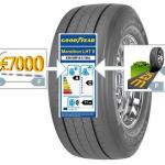 82 Prozent der Transportunternehmen kennen das EU-Reifenlabel – aber nicht wirklich