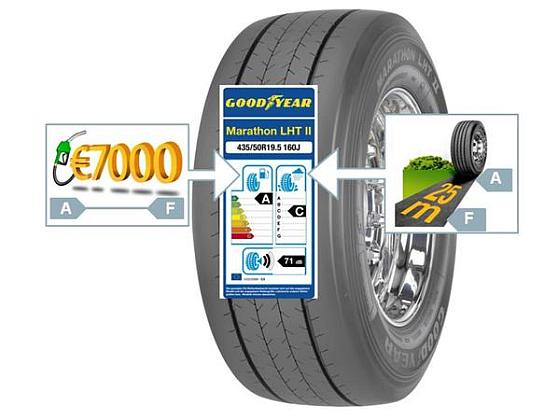 Die Auswirkungen unterschiedlicher Labelklassen bei Lkw-Reifen sind vielen Flottenbetreibern noch nicht ausreichend bekannt, so das Ergebnis einer Studie von Goodyear Dunlop Deutschland. (Abb.: Goodyear Dunlop Deutschland)